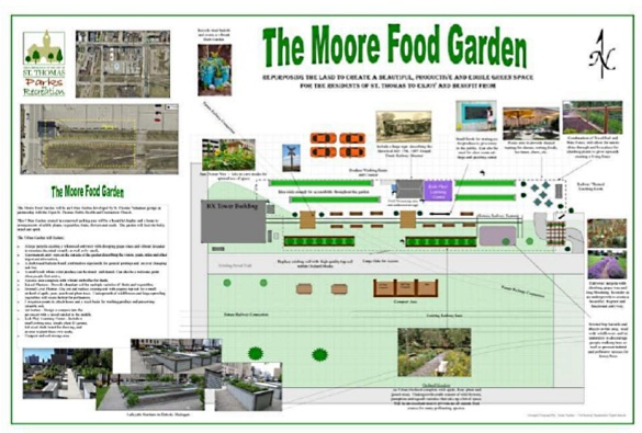 Moore Food Garden revisedjpg