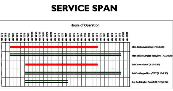 St. Thomas Transit service spanjpg