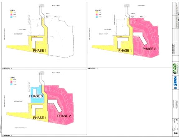 Alma development phasing