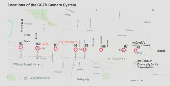 CCTC camera systen